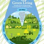 Green Living Wheel