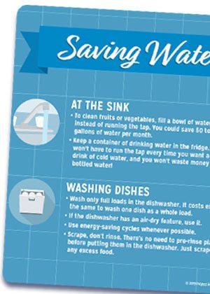 Water Cutting Mat